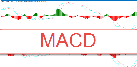 indicateur macd rs options binaires