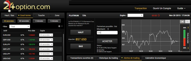 gains sur les options binaires 24opton