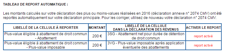 gains sur des options comme celle-ci