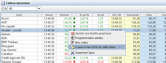 Bourse Direct (BDRP)
