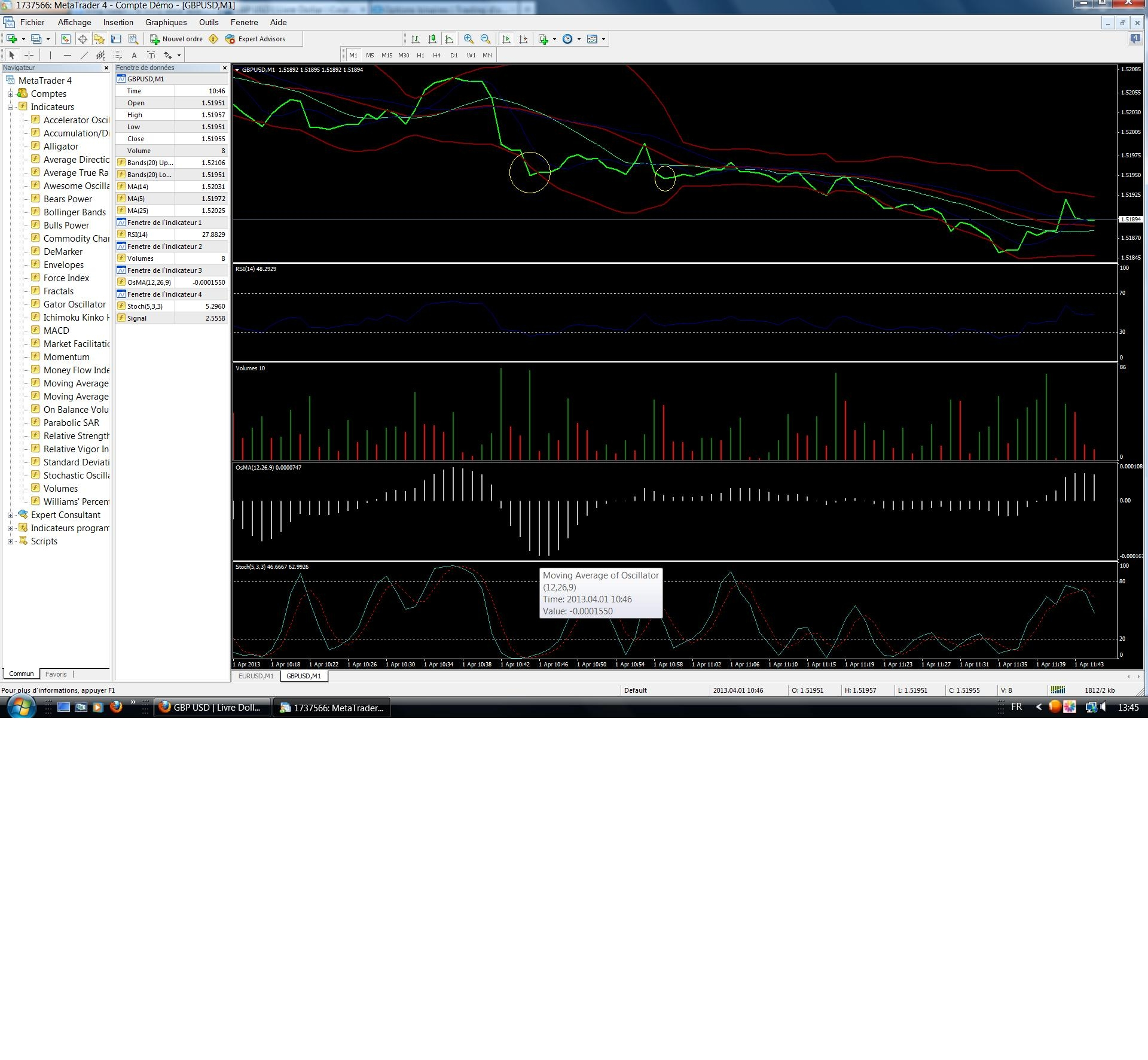 Stochastic Star Forex Binary Options Trading Strategy | Forex MT4 Indicators