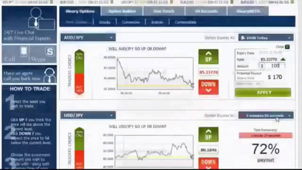 Binary Options Trading, Tutoriels vidéo au trading des Options binaires