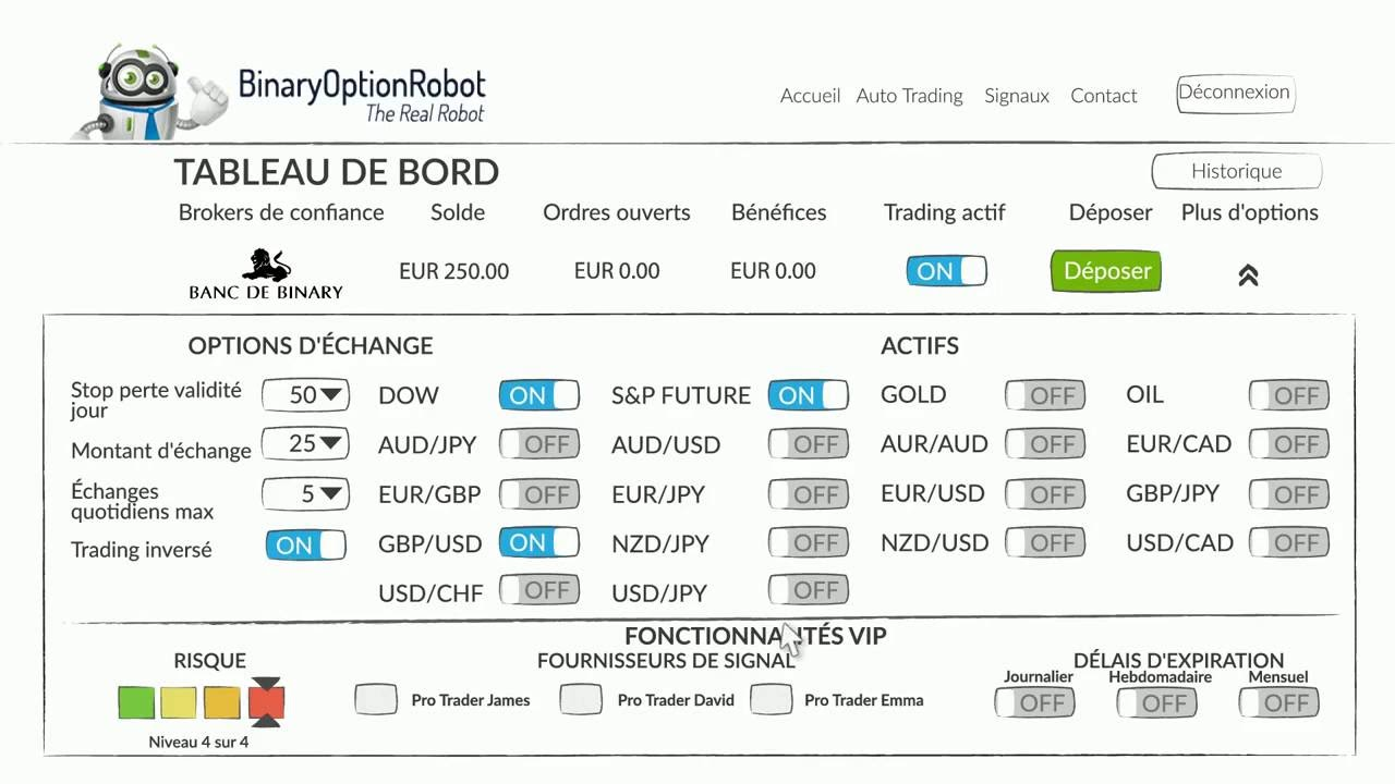options binaires comment fonctionne le robot