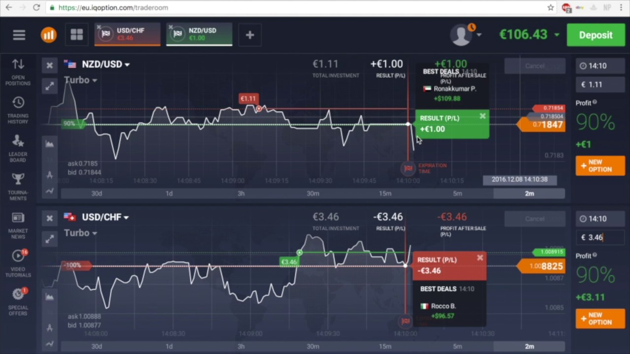 Best Binary Options Strategies That You Can Use In Order To Make Your Trade