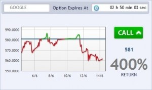 No Touch Binary Options Trading Stories, Triggering Winning!