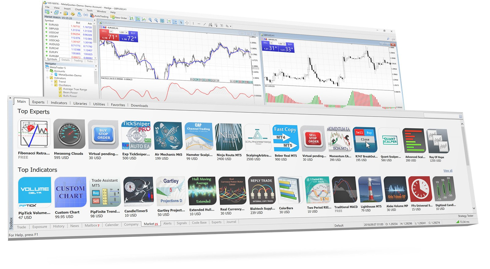 Forex Bagneux: Sniper Trading System For Amibroker