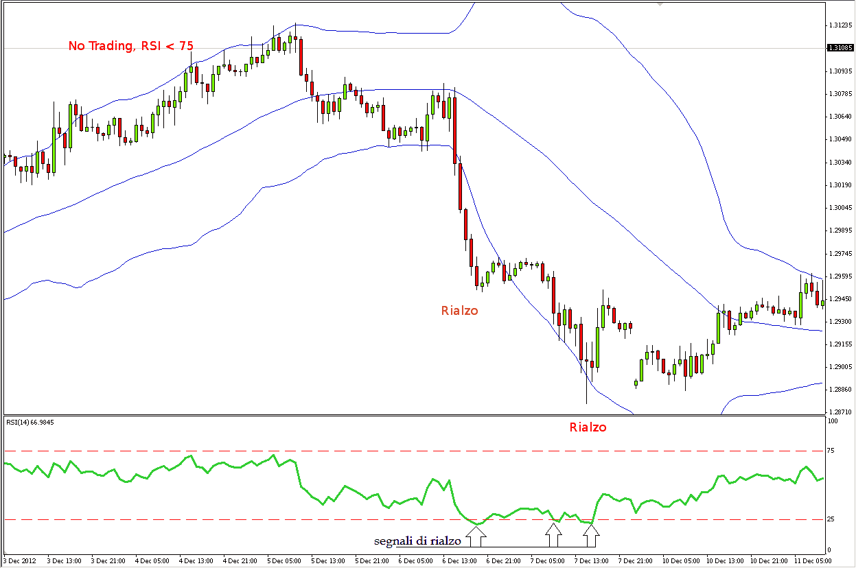 indicateur options binaires macd rs)