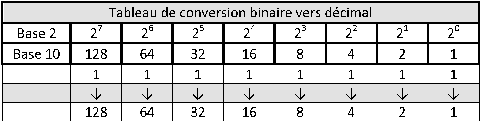 table thermique des options binaires)