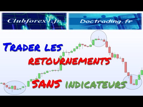options de trading de stratégie sans indicateurs)