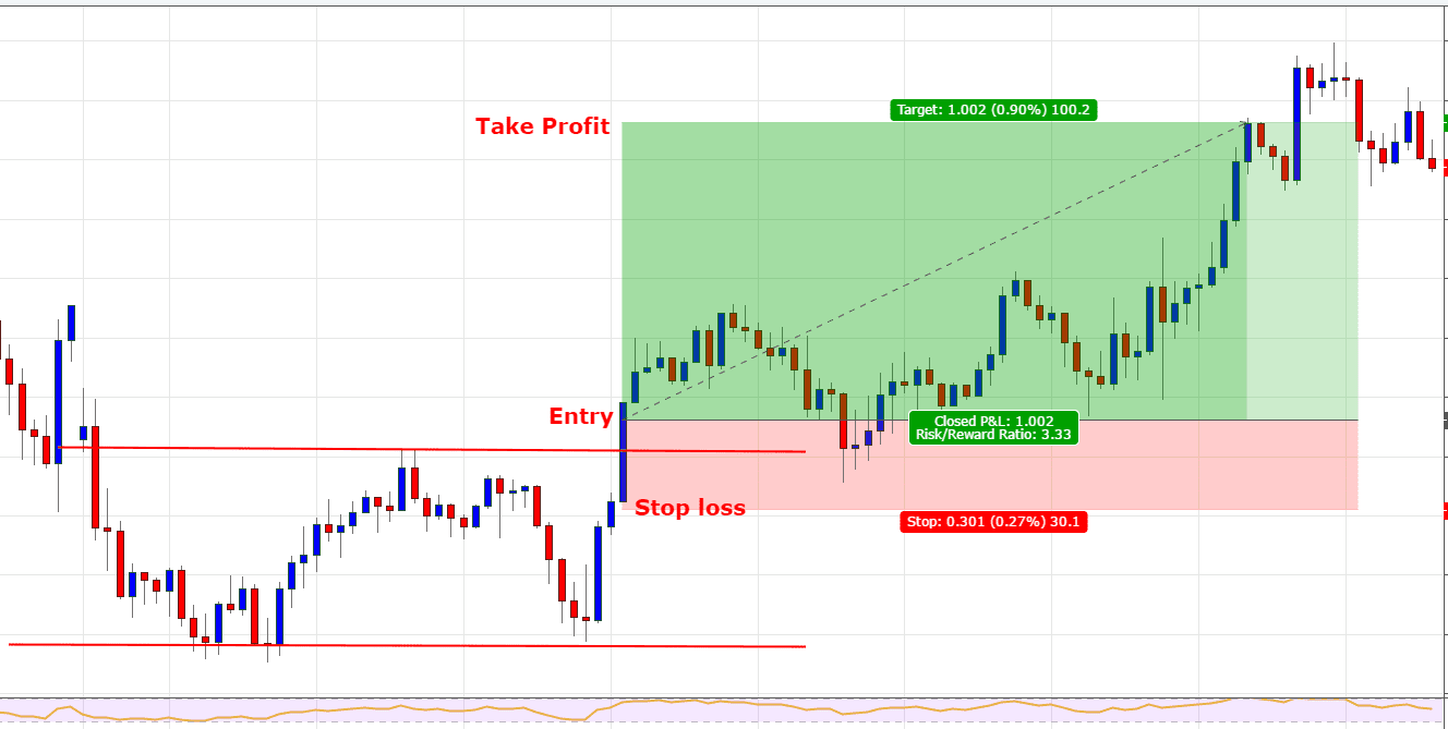 trading doptions binaires intraday)