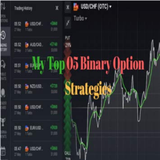 Le trading d'options binaires 60 secondes