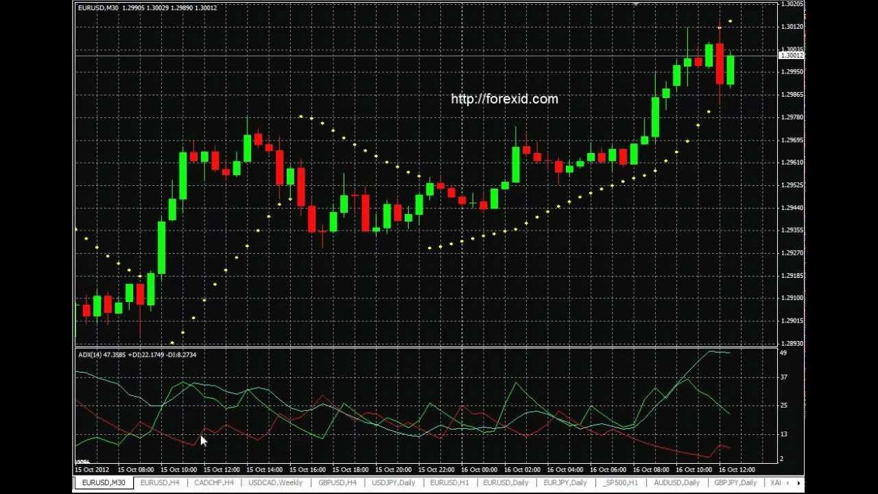trading doptions binaires intraday