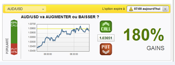 Forex, options binaires, de quoi parle-t-on ?
